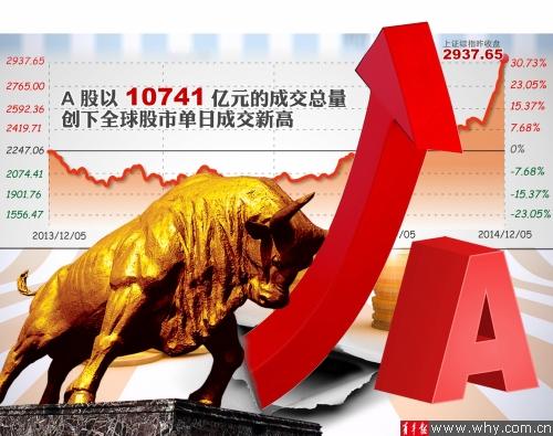 东京股市反弹回暖