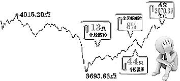 MSCI改造现有A股相关指数:纳入A股指数下周发布