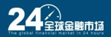 7x24金融市场