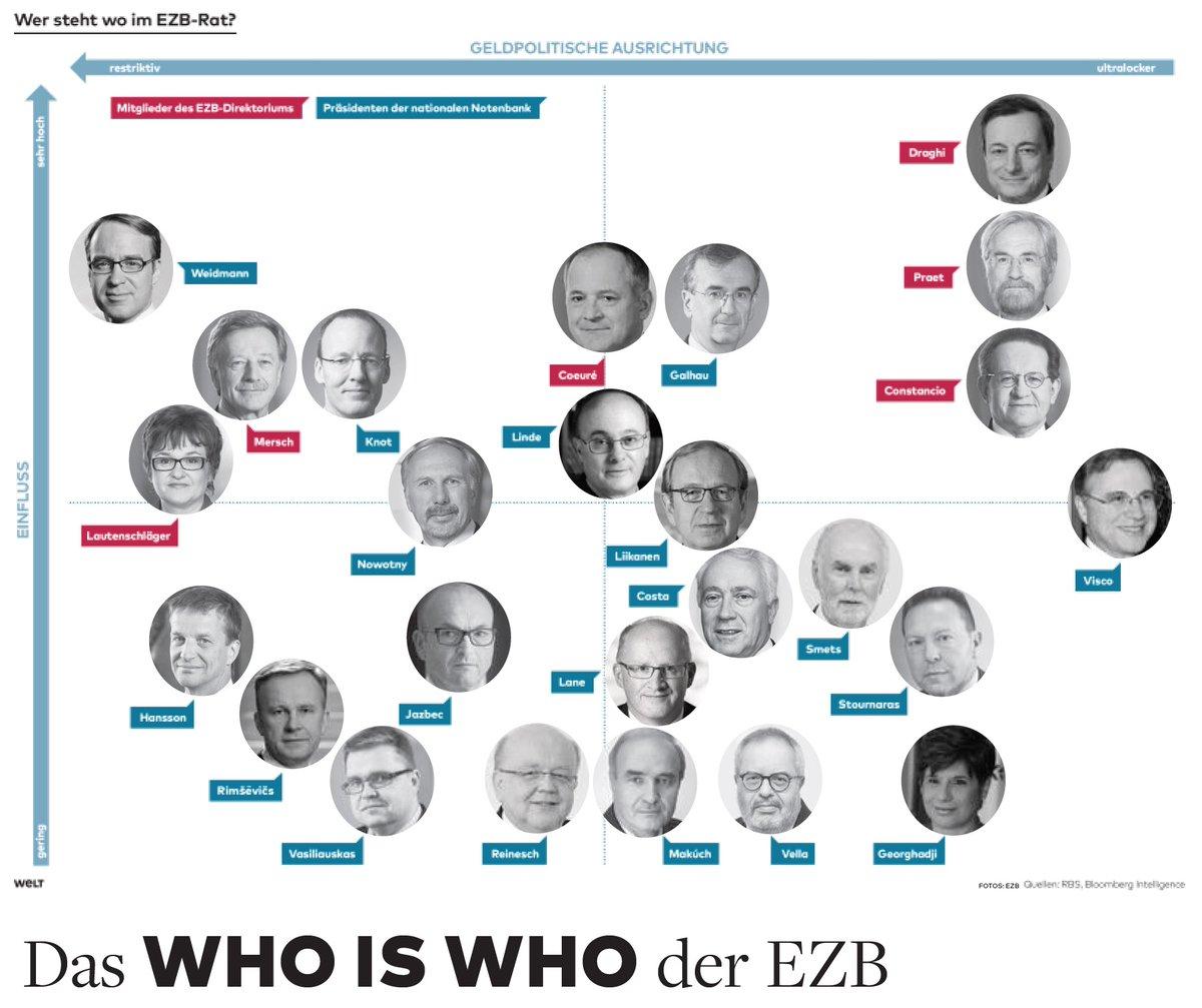 欧元区经济形势向好 欧洲央行官员为逐步缩减刺激铺路