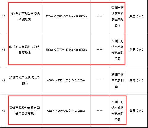 "IPO观察室1184期:万达杰傍上京东""大腿"" 曾卷入产品不合格风波"