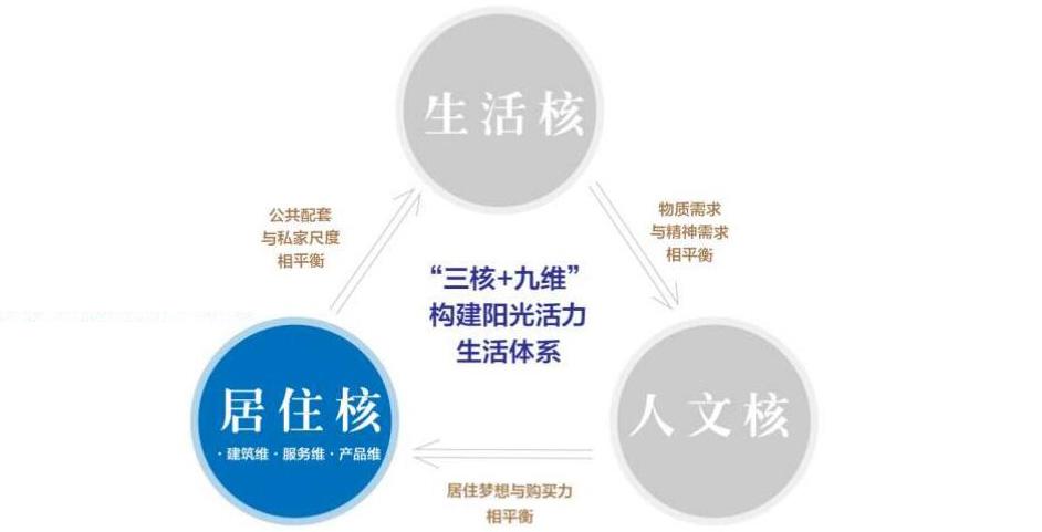 中国财经风云榜