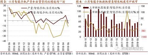 2,国内半导体需求依旧高涨,集成电路贸易逆差缩窄