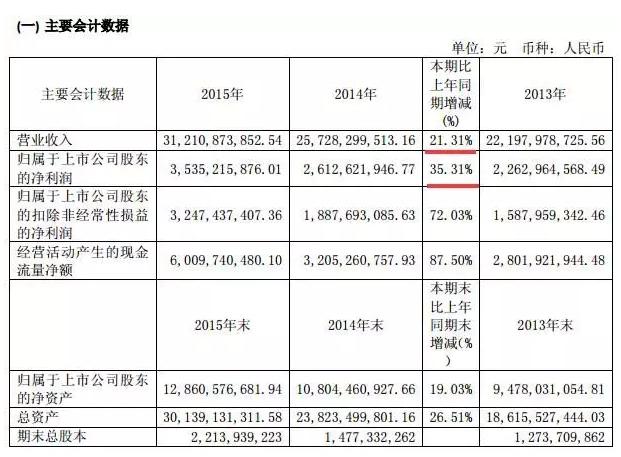 """百亿补贴大退潮:宇通客车股价腰斩,要""""裸泳""""了?"""