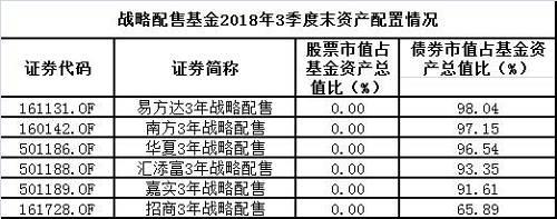 中國基金報:報道基金關注的一切
