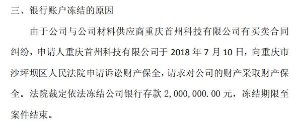 公告表现,天人节能的账务已结算完善至2018年6月,并吐露了《2018年半年度通知》。原由此后公司营业开展不理想,同时公司银走账户被凝结,公司进走的营业较少,所以2018年7月最先的账务不息未进走结账。