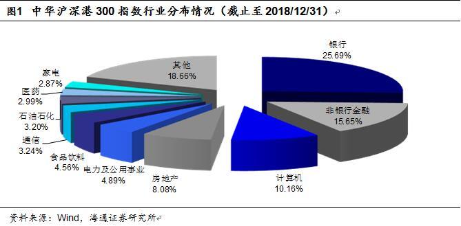大成基金:一键投资中国经济核心资产