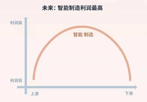 抛开炒作,5G有哪些投资领域值得关注 | 晓报告