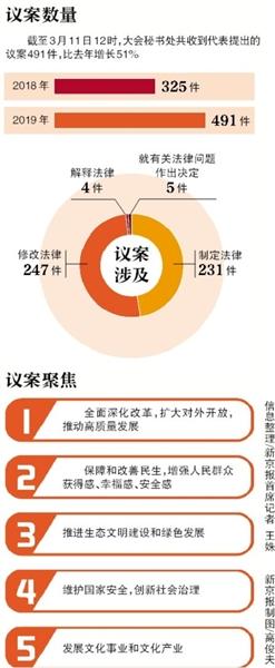 外商投资法自2020年1月1日起施行