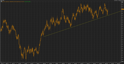 OANDA(安达):德国制造业危机导致欧元大幅下挫