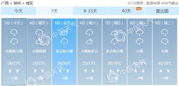 大到暴雨伴随雷电大风 今明两天广西各地需防雨防雷