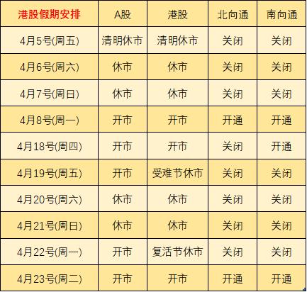 新浪港股制图