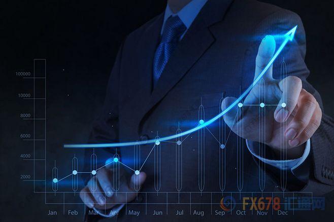 4月8日现货黄金、白银、原油、外汇短线交易策略