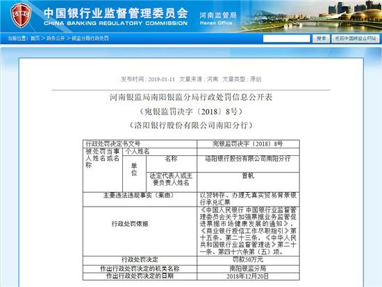 河南银监局1月11日通报截图