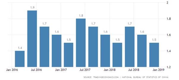 CMC Markets 宏观视野:汇率企稳 房地产市场景气度望再回升