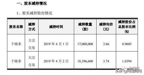 值得注意的是,公司前董事长、实控人肖文革在股价第二次暴跌前,早已套现24亿元。