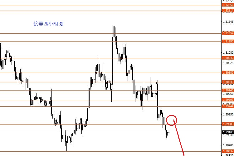 张果彤:美元指数波段看涨至100.30