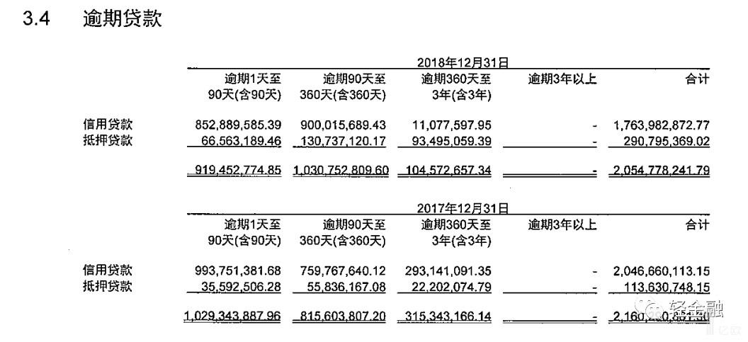 四大行唯一消费金融公司:中银消费金融2018净利润下滑59%