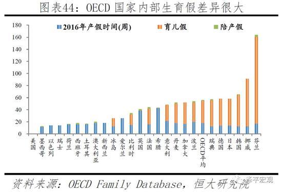 gdp 补贴_中国gdp增长图