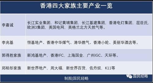 如今,斗转星移,香港再无地产大佬。