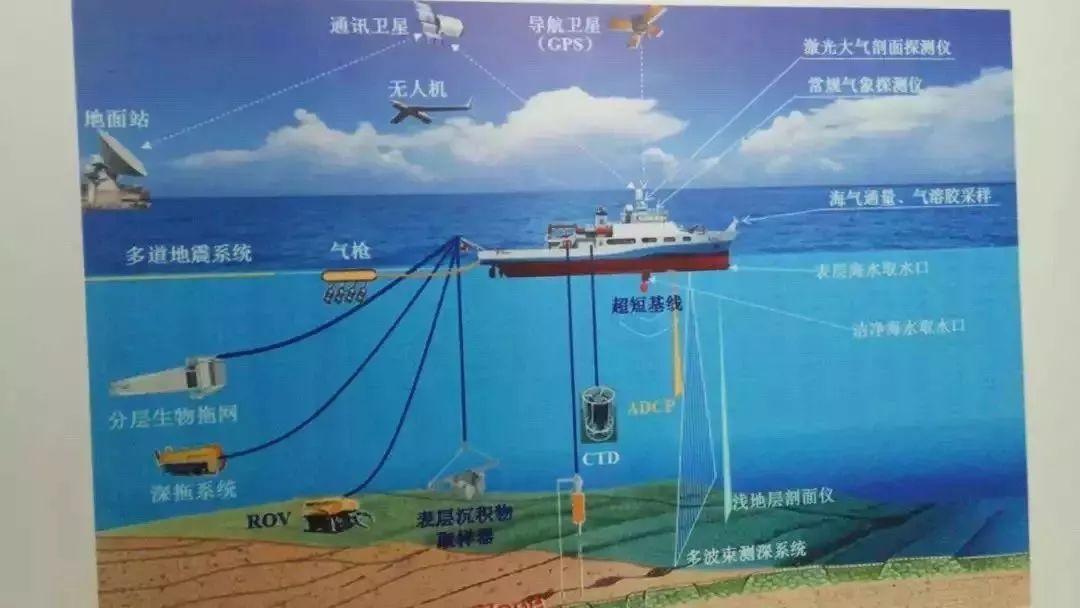 我国又交付一艘大船:静音超强,20米外鱼群感觉不到