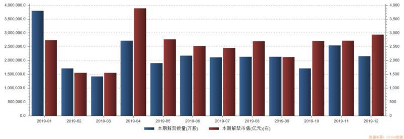 工业富联跌停 最近两个月要警惕的解禁股