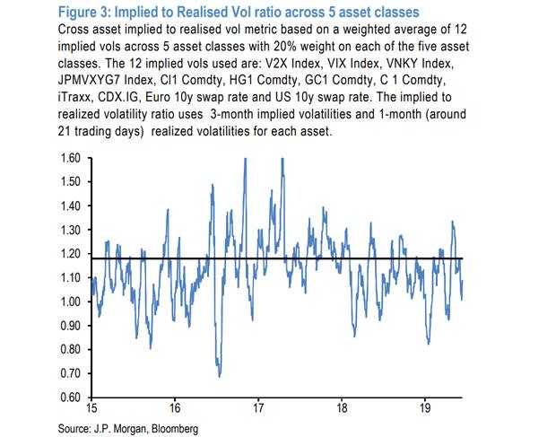 市場可能低估了美聯儲和G20會議的風險