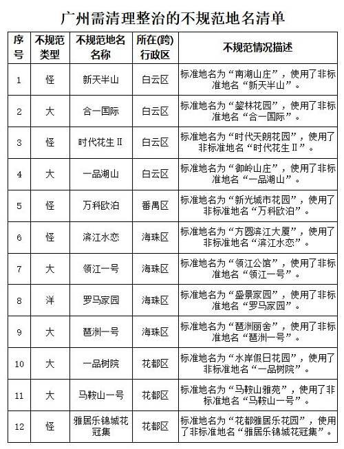 """图片截选自微信公众号""""广东发布"""""""