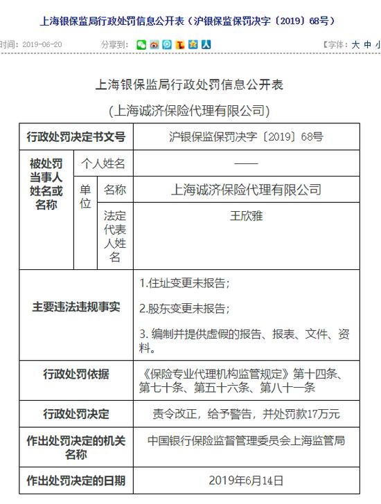 上海诚济保险代理被罚21万 责任人被警告