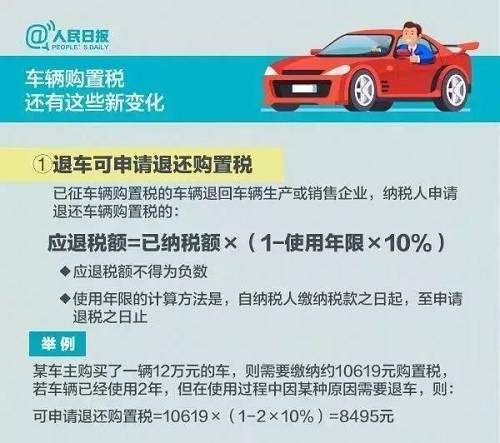 7月新规来了!买车成本更低、多地个人房贷压力将减轻