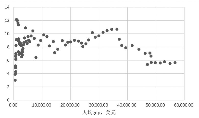 吨均GDP_陕西人均GDP达中等国家水平 粮食总产超千万吨