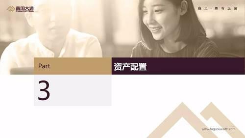 中国式资产配置框架