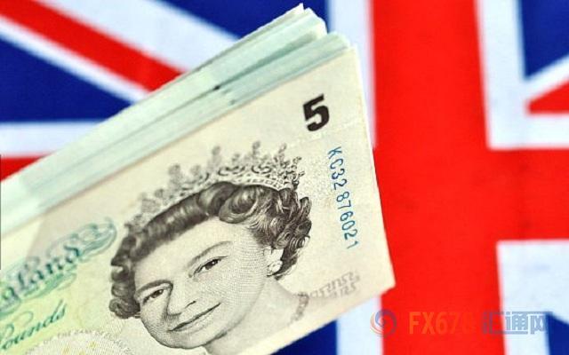 英国央行维持利率不变,预计未来两年和三年通胀水平都高于2%,或只是市场变量的疯狂预测_外汇市场指标