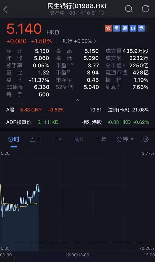 金融圈怒了!民生香港分行主管侮辱大陆员工?紧急声明来了
