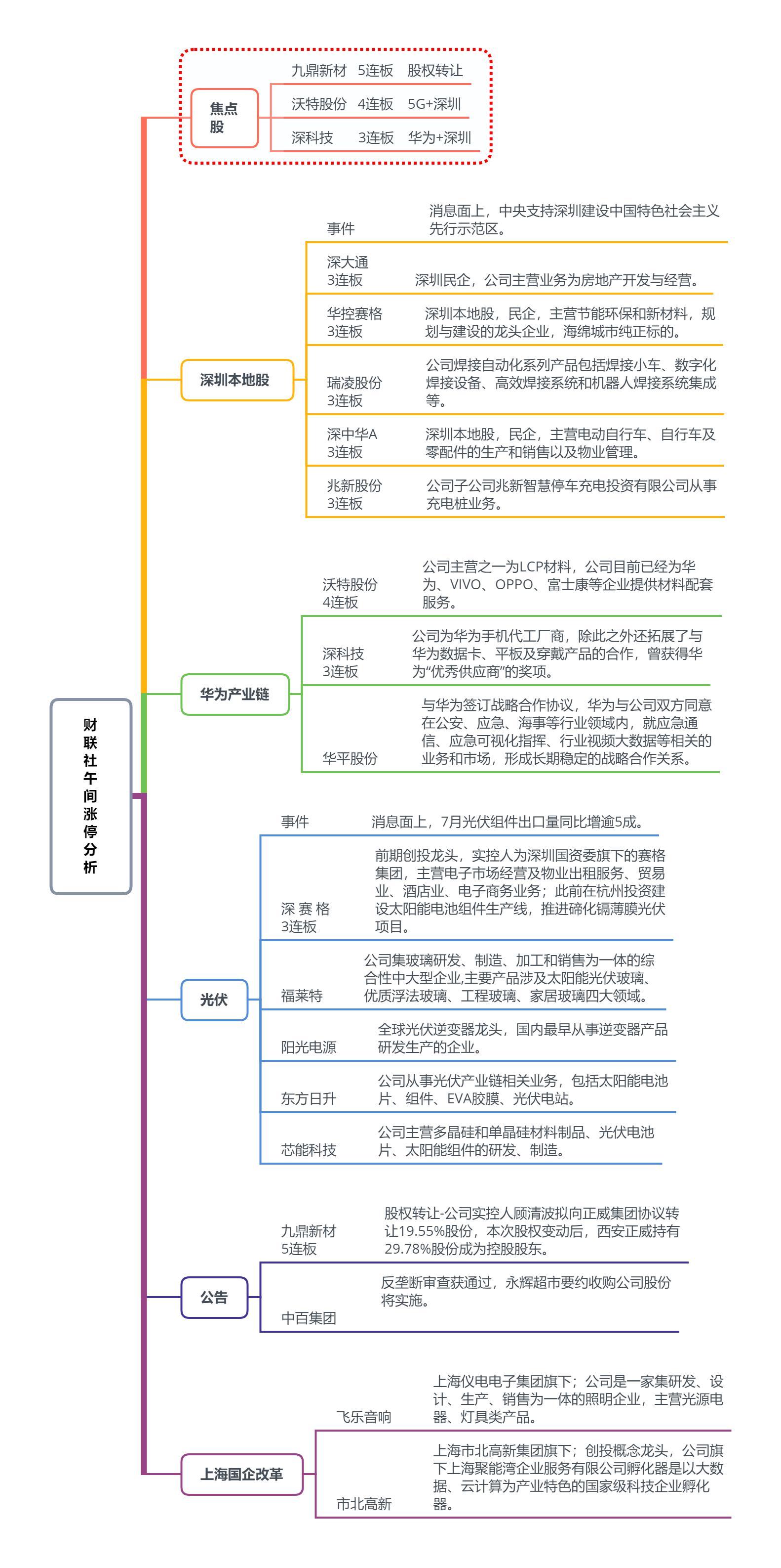 【财联社午报】大盘迎弱势震荡 创投概念卷土重来
