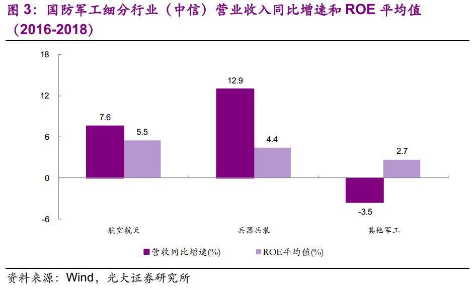 各行占gdp_图说汇丰警告 内债或将成为亚洲新利空(3)