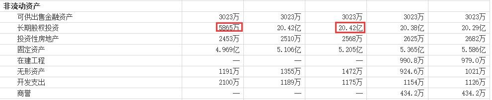 """37跌停!尽市值挥动发362亿,A股""""载余帝""""巨万短155亿,比乐视还能""""掷雷"""",15万股民彻底儿子梦零碎"""