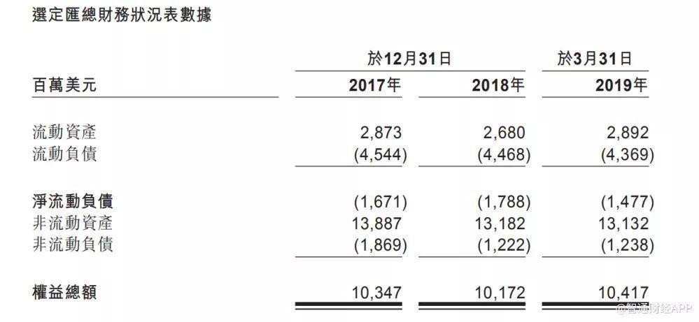 """百威亚太(01876)重启IPO,香港啤酒股""""狼烟""""再起"""