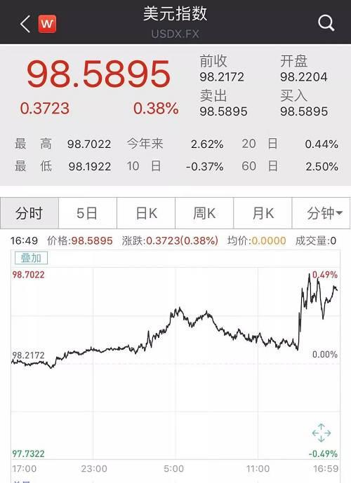 """全球大放水真的来了!刚刚,美联储降息25基点,特朗普:""""远远不够""""!如何影响A股?中国跟不跟?一文看懂"""