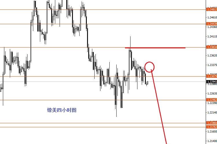 张果彤:美元指数关注99.80区域强支撑