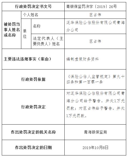 http://www.zgqhl.cn/qichexiaofei/23364.html