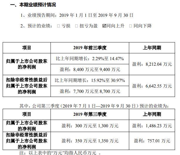 http://www.reviewcode.cn/chanpinsheji/83066.html