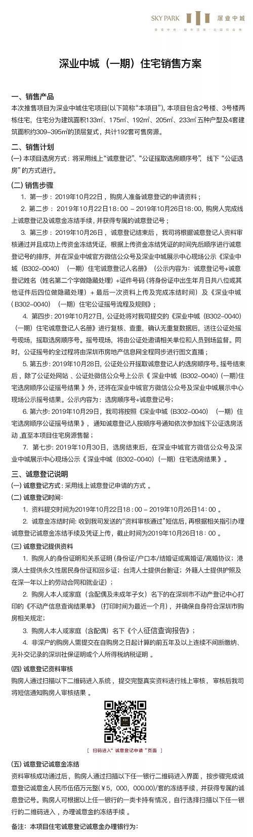 <b>中一套或赚300万!深圳最火抢房来了:诚意金500万,192套房已有4000人抢?贫穷再次限制了我的想象……</b>
