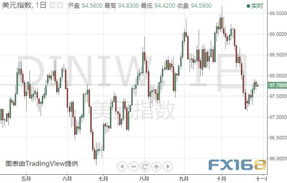 现在做什么行业最赚钱:金价恐还要下跌、今日聚焦这件大事 黄金、白银、原油、欧元、美元指数、英镑、日元及澳元最新技术前景分析