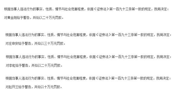 A档案|飞乐音响信披违法收5份行政处罚:虚增1.9亿利润被罚60万 董事长黄金刚等四高管被罚80万