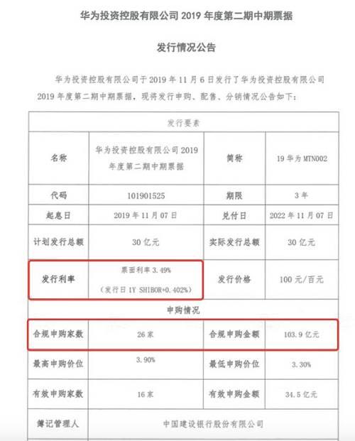 发行结果公告显示,此次是华为第二次发行30亿元中期票据,期限为3年,无担保,主体评级和债项评级均为AAA级,主承销商为中国建设银行,上一次中票承销商为工商银行。