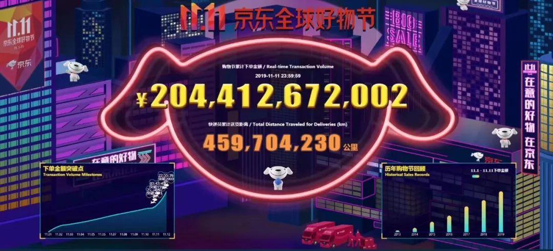 http://www.xqweigou.com/zhifuwuliu/76595.html