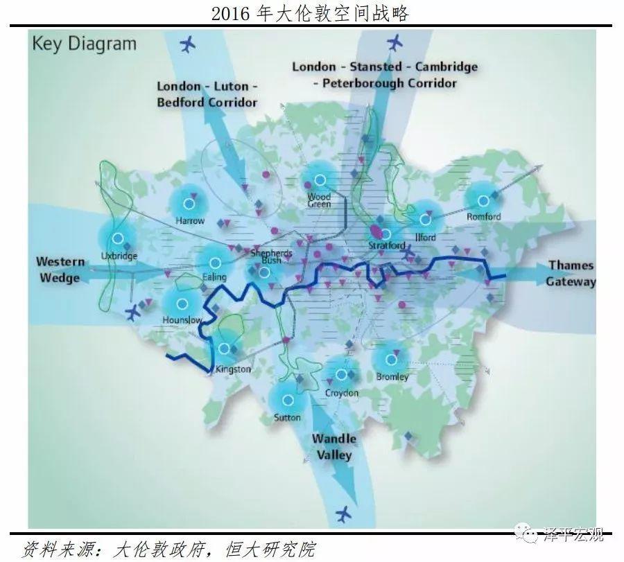 如何治理大城市病、雾霾、拥堵,提升活力――城市规划的国内外经验(上)