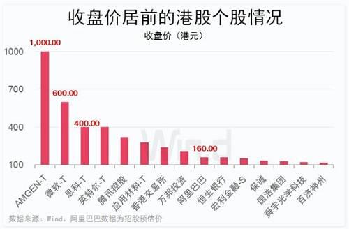 """阿里时隔7年重回港股!3大原因揭秘,将与腾讯""""王见王"""""""