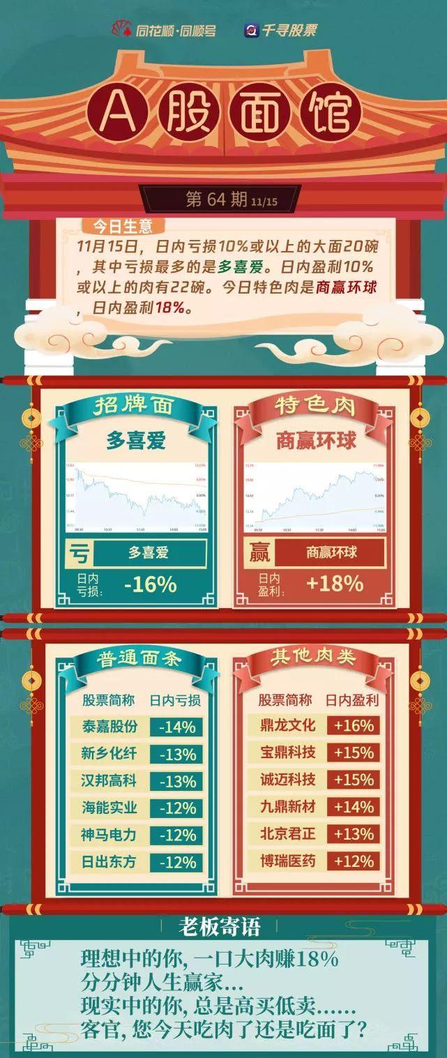 复盘者联盟:跳水套路再上演,什么样的股民最想哭?,熊猫麻将挂外软件下载联系微信dezhouju咨询